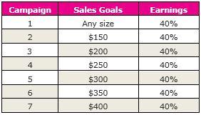 salescomponent